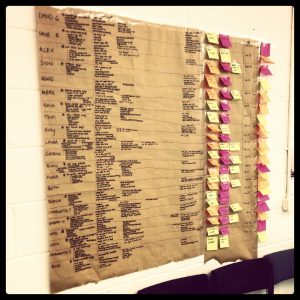 A board full of notes and post its